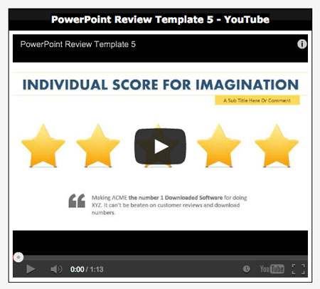 3 Minute Review Videos