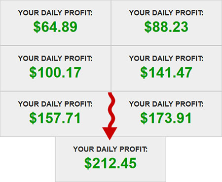 Done For You CPA Profits
